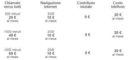 offerte-iphone-4-2.jpg