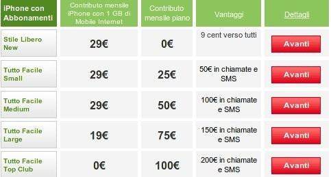 offerte-iphone-4-3.jpg